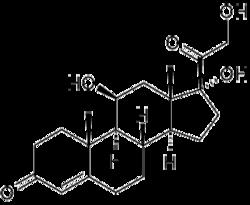 hipertenzija kortizolis