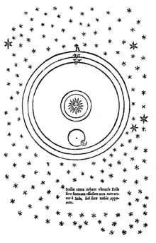 Image Result For Who Published The First Moon Map