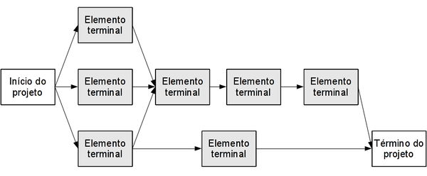 DiagramaDeRede.png