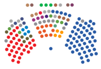Distribution-of-seats-as-of-July-19-2019.png