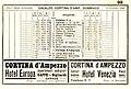 Dolomites railway timetable 1924.jpg