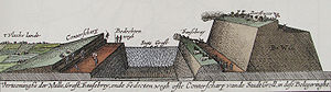 Faussebraye - 17th century illustration showing a cross-section of the fortifications of Groenlo. From left to right: counterscarp, covertway, ditch, faussebraye and the main defensive wall.