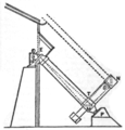 EB1911 Telescope - Fig. 22 Loewy's Coude Equatorial.png