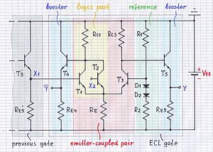 Emitter-coupled logic - Image: ECL structure 1000
