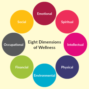 Wellness (alternative medicine) - The Eight Dimensions of Wellness