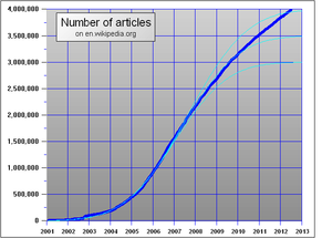 Enwikipedialin.PNG