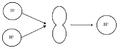 Esquema de reação de fusão nuclear em que dois prótons.png