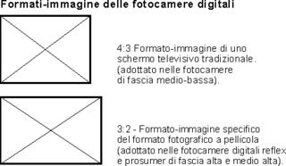 IMG_Articolo17_Immagini