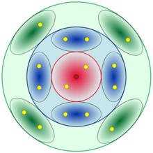 No metal wikipedia la enciclopedia libre estructura de lewis del fsforo un no metal tiene 5 electrones en su ltima capa urtaz Image collections