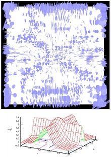 Learning classifier system - Wikipedia