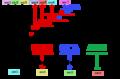 GeneticCode-Overlap-NoOverlap.png