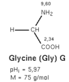 Glycine pH.png