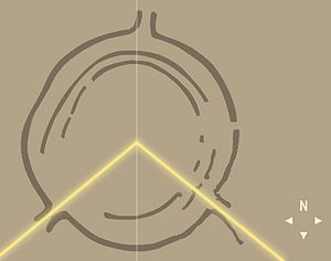 Goseck circle - Drawing of the Goseck circle. The yellow lines represent the direction in which the sun rises and sets at the winter solstice, while the vertical line shows the astronomical meridian