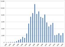Somalis in the United Kingdom Wikipedia