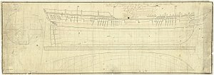HMS Hazard (1794) - Image: Hazard (1794) RMG J4435