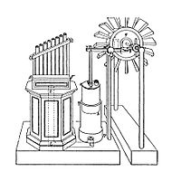 Hero's wind-powered organ (reconstruction)
