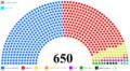 House of Commons Zetelverdeling juli 2017.png
