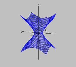 Split-quaternion - Image: Hyperboloid Of One Sheet