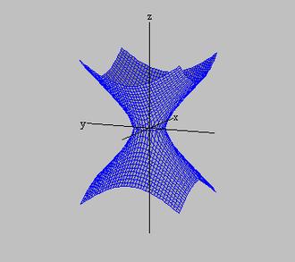 Split-quaternion - Image: Hyperboloid Of One Sheet