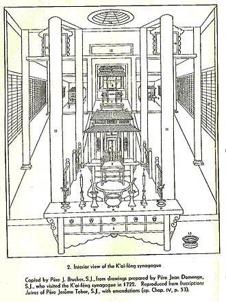 Kaifeng Jews - Interior of the Kaifeng synagogue, 18th century