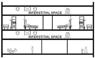 Interstitial space (architecture) - Figure 1. Hypothetical interstitial space design for a medical facility.