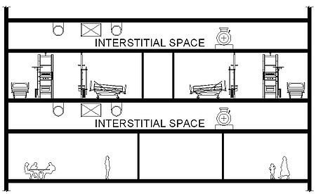 Interstitial space architecture for Definition of form and space in architecture