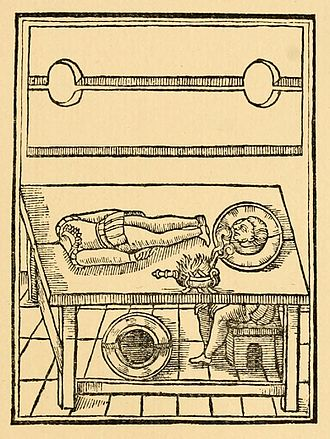 "The Discoverie of Witchcraft - Scot's diagram explaining the ""Decollation of John Baptist"" illusion, in which the performer appears ""to cut off ones head, and to laie it in a platter"": the table has two holes, and one person raises their head through the rightmost while a second person lies on the table with their head in the leftmost hole. The second person's neck is dressed with ""a little dough kneded with bul/locks bloud""."
