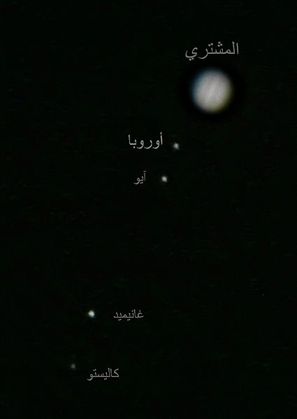 Size Galilean Moons of Jupiter - Pics about space