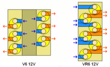 vr6 engine schematic diagram showing the differences in port lengths between a v6 and vr6 using 12 valves