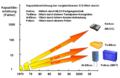 Kondensatoren-Miniaturisierung.png