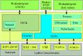 LinuxAudioSubSystem ffado USB.png