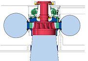 Emme borusu, salyangoz, türbin çarkı, kapağı ve şaftının birlikte kesit görüntüsü
