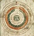 Mappa Mundi 2 from Bede, De natura rerum.jpg