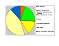McLeod Co Pie Chart No Text Version.pdf