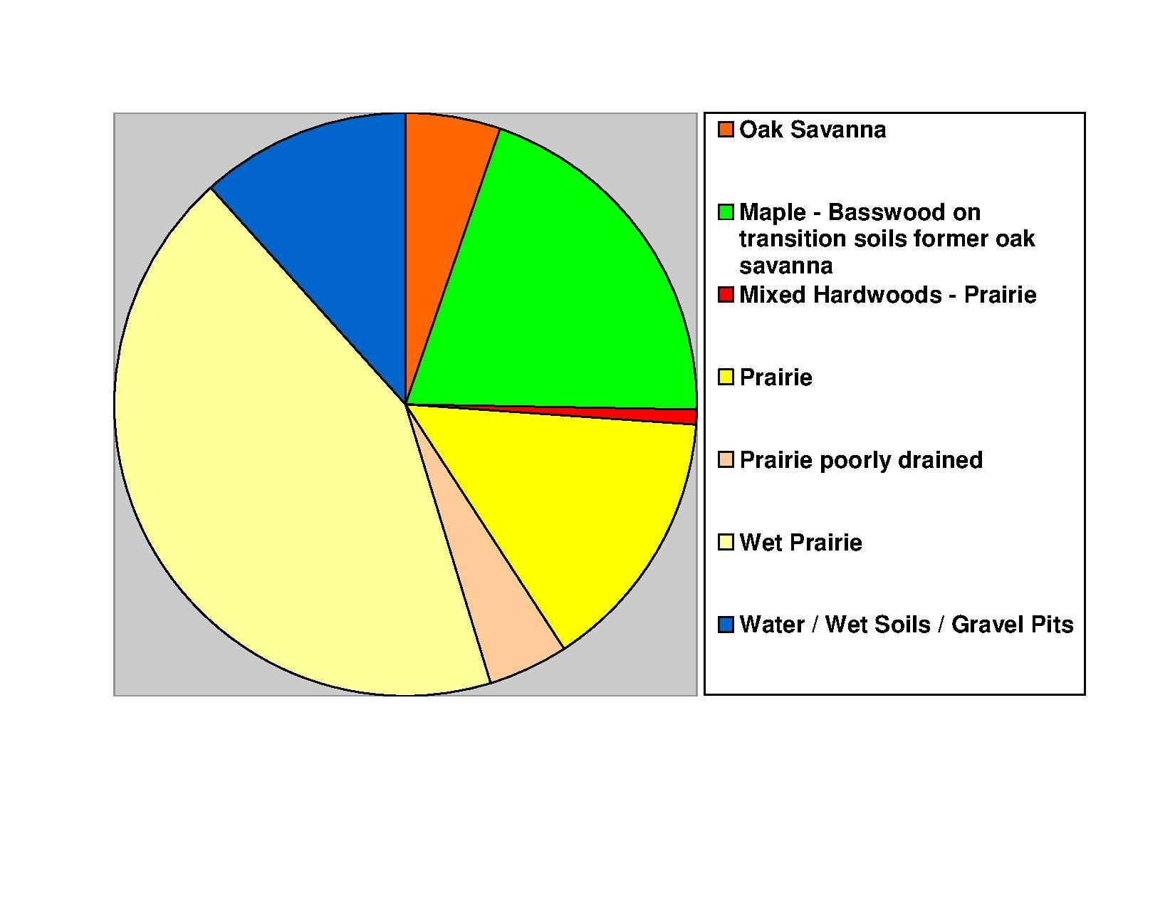 Natural Resources Conservation Service Web Soil Survey