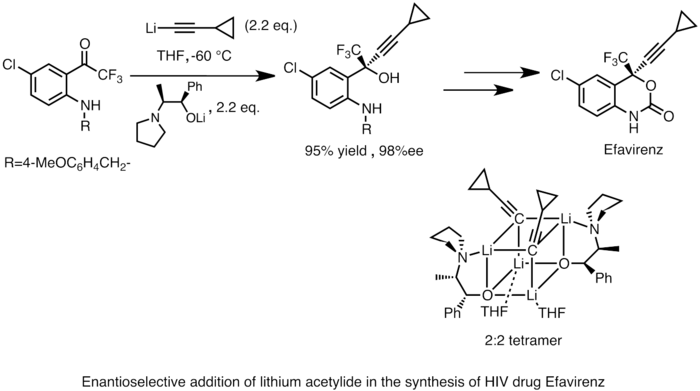 Merck synthesis of Efavirenz.png