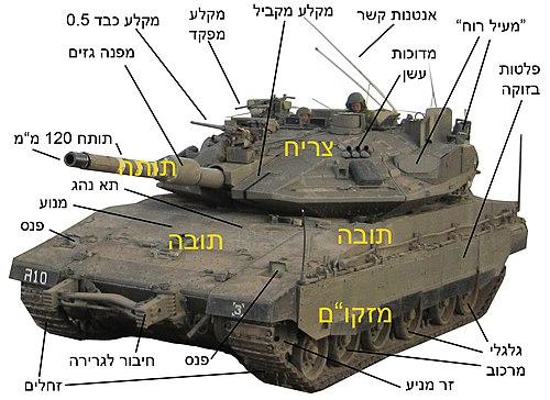 מבנה טנק המרכבה (מרכבה סימן 4מ).