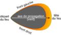 Modele propagation feu de foret.png