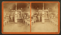 Mrs. C.A. Parson's Millinery Emporium (....), from Robert N. Dennis collection of stereoscopic views.png