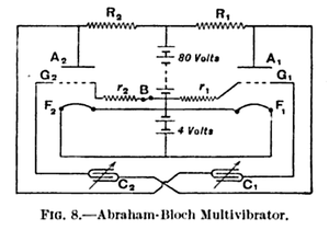 Multivibrator - Original vacuum tube Abraham-Bloch multivibrator oscillator, from their 1919 paper