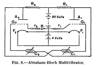 Multivibrator - Original vacuum tube Abraham-Bloch multivibrator oscillator, from their 1919 paper