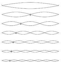A Level Physics Advancing Physics Standing Waves