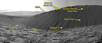 Timeline of Mars Science Laboratory - Namib sand dune (downwind side) on Mars (Curiosity rover; December 17, 2015).