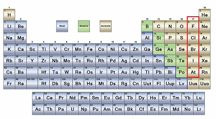 periodic table metalsjpg - Metales Pesados Tabla Periodica Elementos