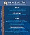 Planejamento Estratégico Poder Judiciário do Estado de Mato Grosso.jpg