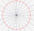 PolarGraph1.png
