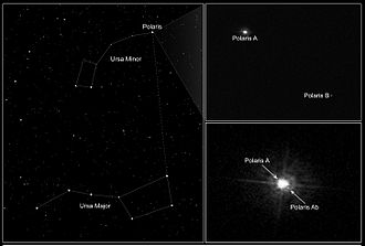 Polaris - Polaris components as seen by the Hubble Space Telescope