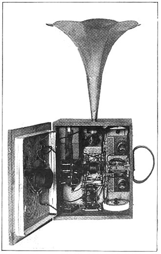 """WWV (radio station) - Alongside weekly broadcasts over WWV, in May 1920 the Bureau of Standards presented the """"portaphone"""", with which one could """"receive wireless impulses in the form of signals, music or speech, reproducing the same through a loud-speaking telephone and horn""""."""