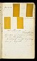Printer's Sample Book (USA), 1880 (CH 18575237-59).jpg