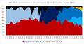 Résultats parlementaires au Québec depuis 1867.png